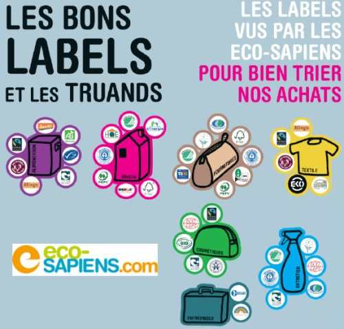 labels bios équitable